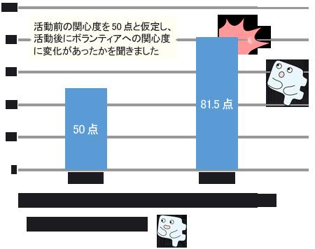 グラフ01.png